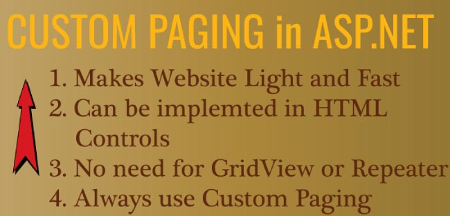 Custom Paging in Asp.Net without using controls like GridView and Repeater