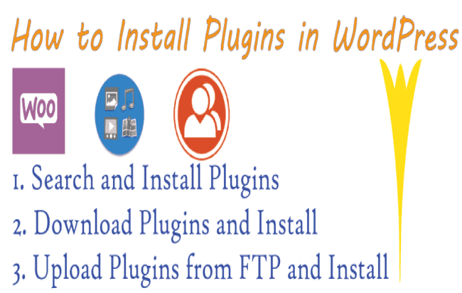 How to Install Plugins in WordPress site – Multiple ways described with Pictures for beginners