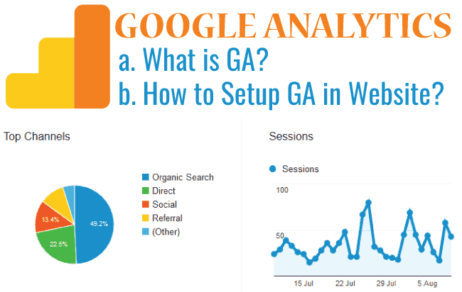 What is Google Analytics and how to add it to your website?
