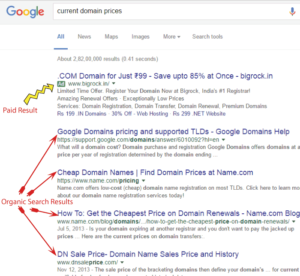 organic search results and organic traffic