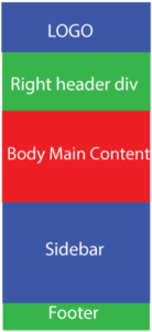 responsive web page layout