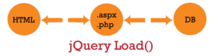 jquery load working