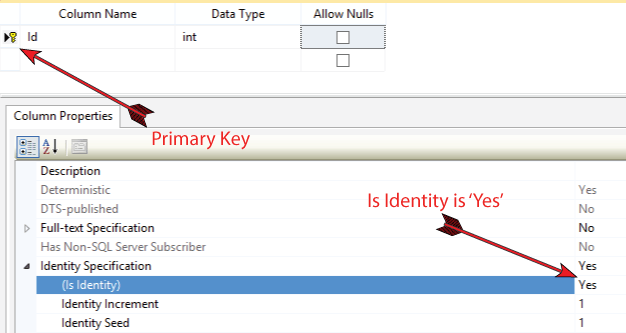 Id Column is Primary and Identity