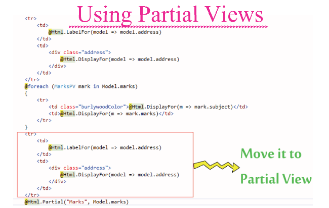 using partial view