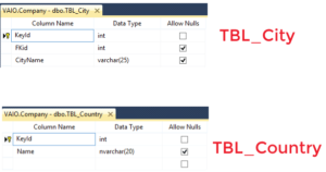 TBL City and TBL Country