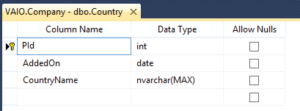 country table fluent api