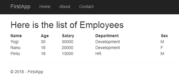 all employees shown in view