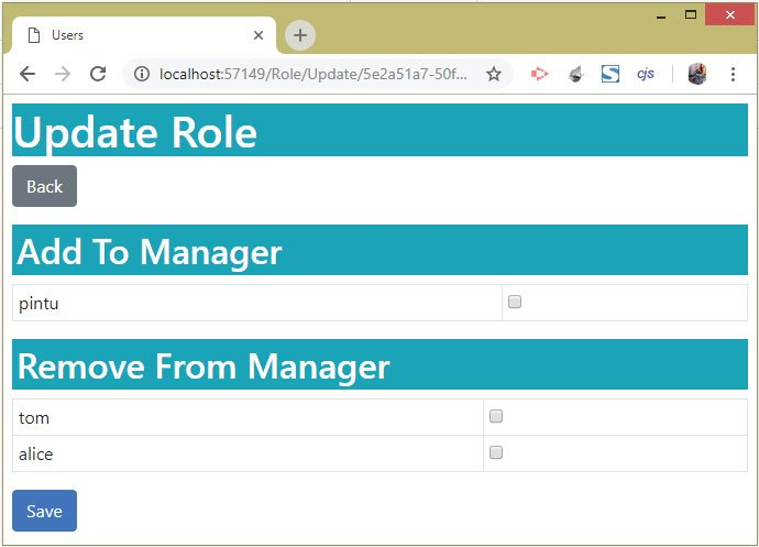 members and non members of manager role