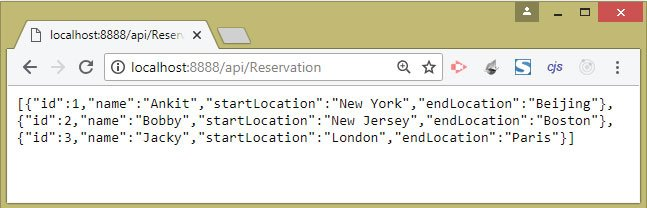 all reservations json