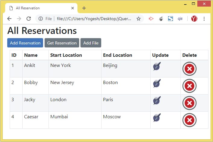 all reservations