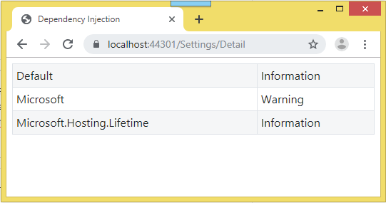 configuration injection to views