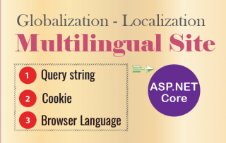 How to use Globalization and localization in ASP.NET Core