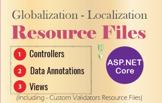 Globalization and Localization with Resource Files in ASP.NET Core