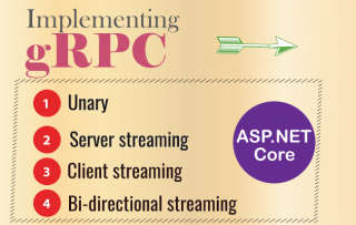 How to implement gRPC in ASP.NET Core