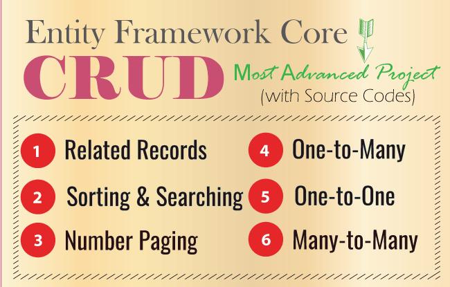 Xaero – Entity Framework Core Advanced Project