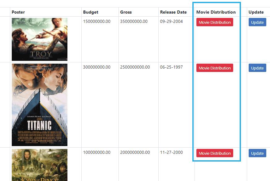 movie distribution link