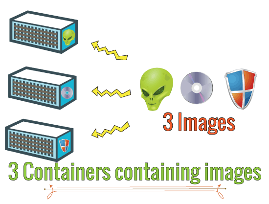 docker containers images