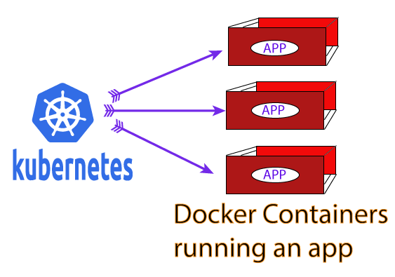 kubernetes container orchestration platform